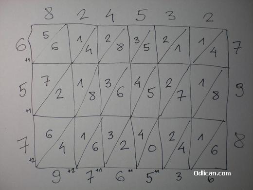 http://www.odlican.com/d/1575-4/matematika-mnozenje.jpg